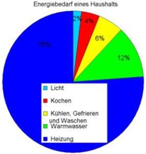energieeffizienz_1